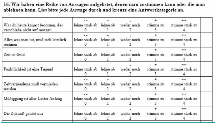 Beispiele und aufgaben im modul itemanalyse for Tabelle punkte noten