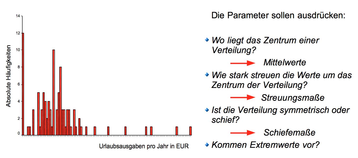 Großartig Maß Der Zentralen Tendenz Arbeitsblatt Zeitgenössisch ...
