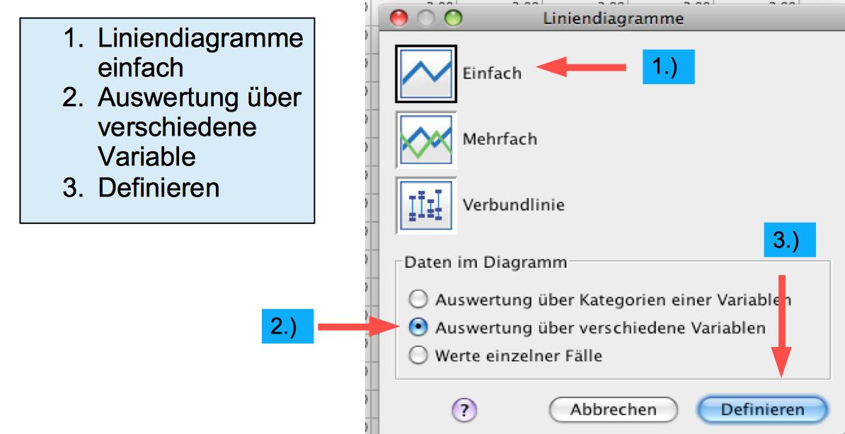 Schön Einfaches Automotordiagramm Fotos - Elektrische Schaltplan ...
