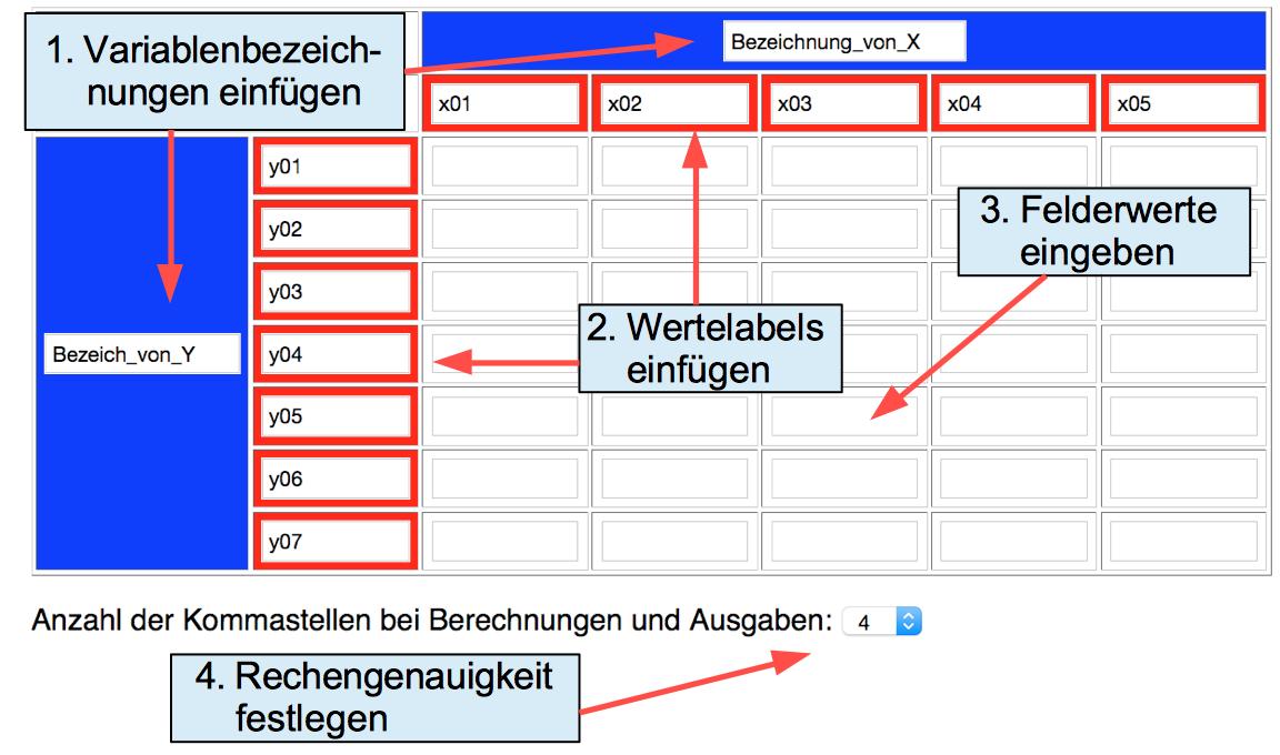 Chi Quadrat Berechnen : beispiele und aufgaben im modul ix 1 die ma zahl chi quadrat ~ Themetempest.com Abrechnung